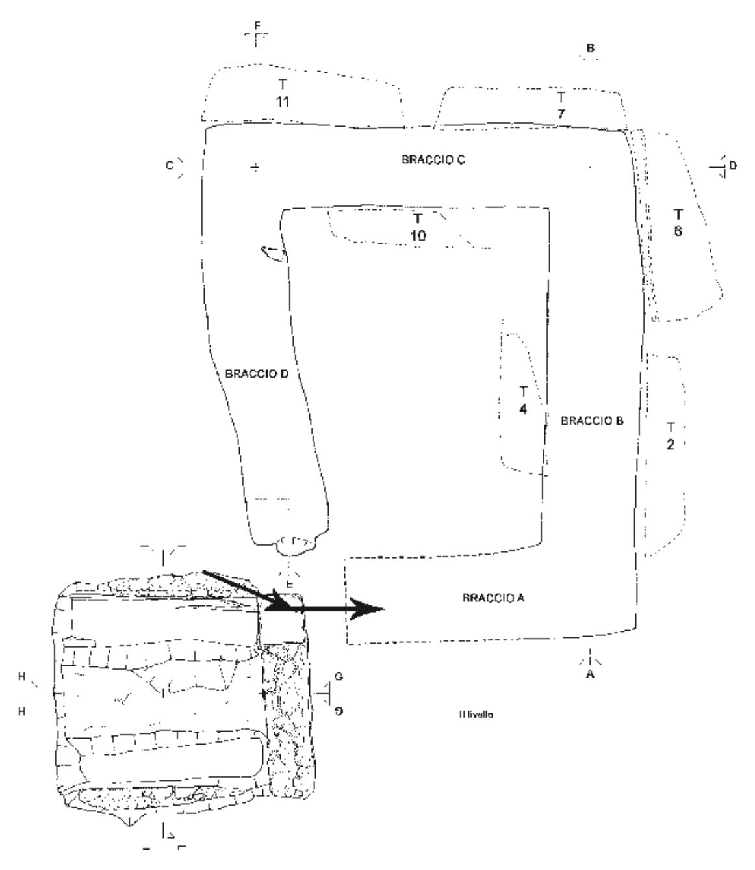 Schema degli ambienti con Affiancamento dell'ipogeo (secondo livello) e della struttura soprastante