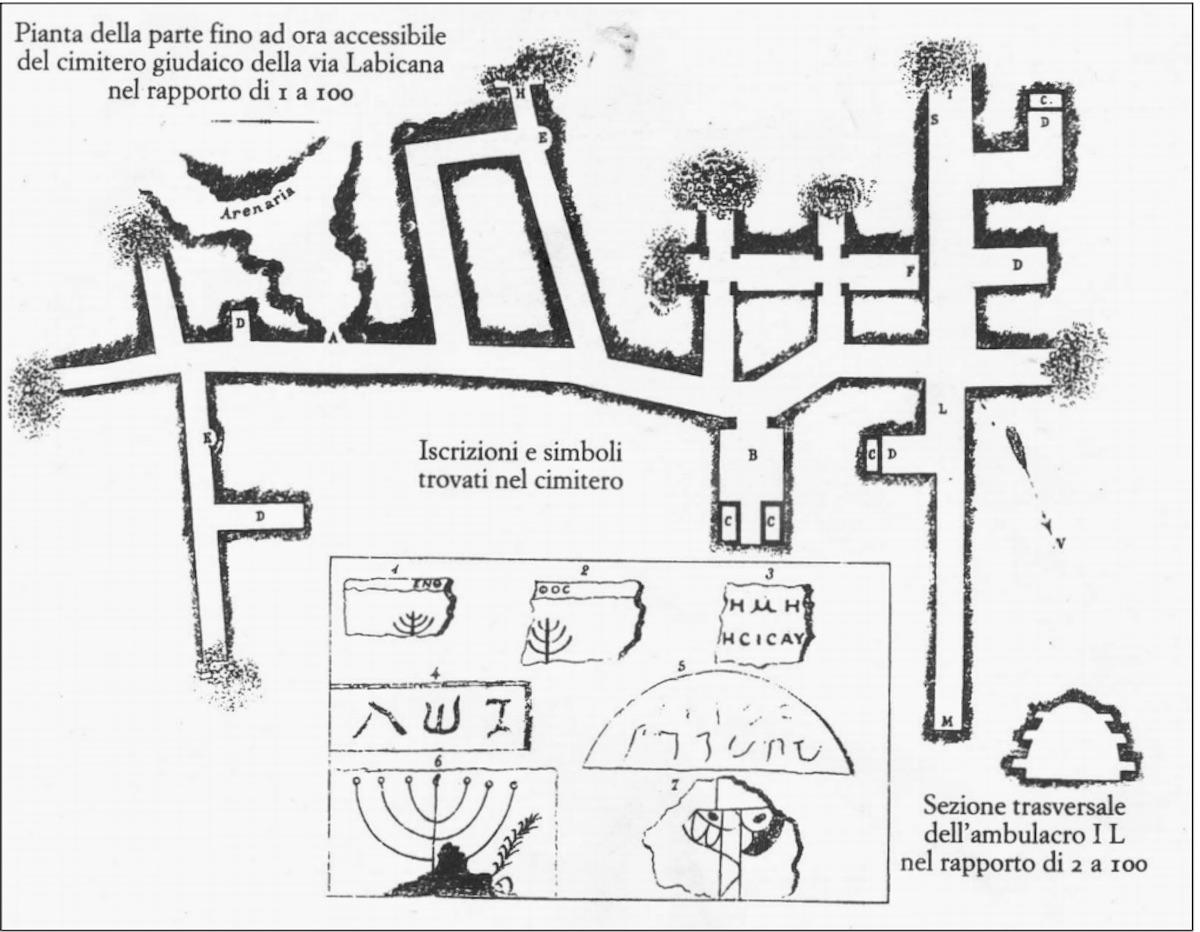 Planimetria della Catacombe Ebraiche